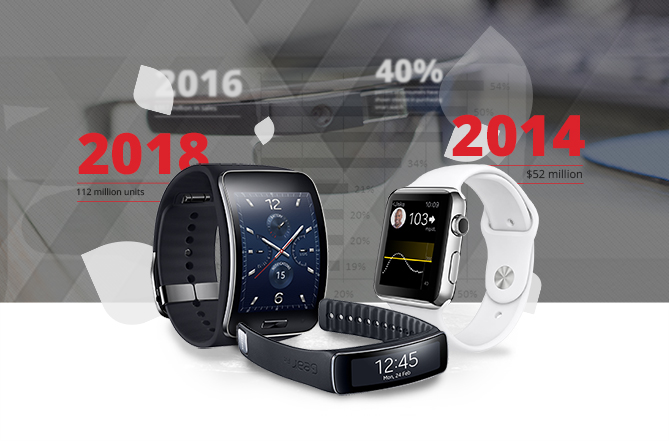 The-Wearable-Revolution-is-here2