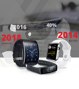 The Wearable Revolution is here-featured